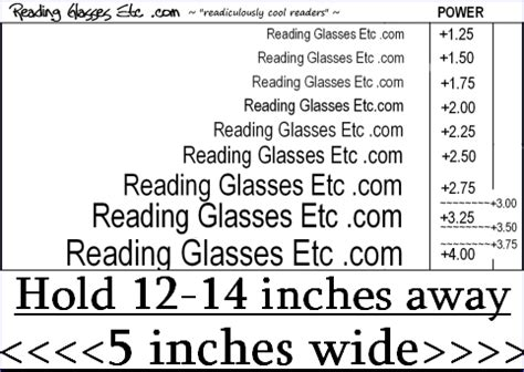 printable eye reading chart reading glasses strength how to determine your reading