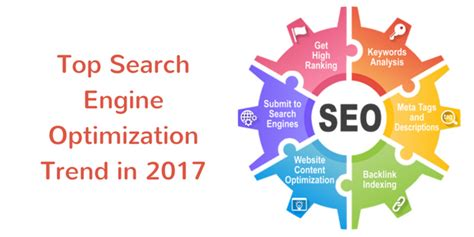 Top Search Engine Top Search Engine Optimization Trend In 2017 Solutiondots