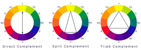 direct colors complementary color schemes direct split triad tips