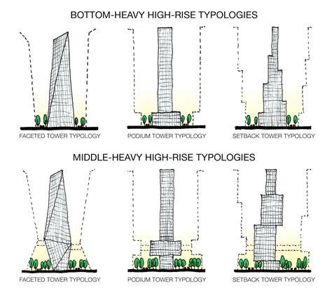 design guidelines mulgoa rise un caso para la construcci 243 n de ciudades media heavy