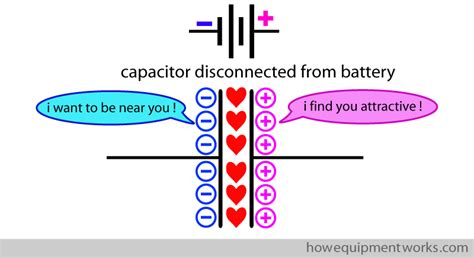 capacitor battery disconnected how defibrillators work explained simply howequipmentworks