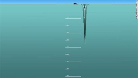 25 Square Meters To Square Feet by 140410154450 Mh370 Perspective Ocean Floor Story Top Jpg