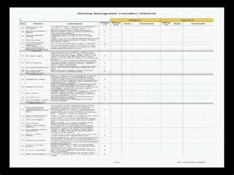 feasibility study template for electronic software