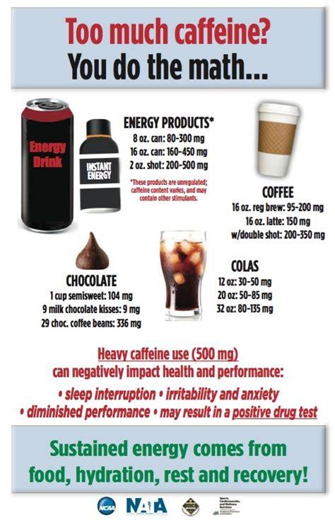 energy drink vs caffeine pills caffeine to improve performance visportsnutrition ca