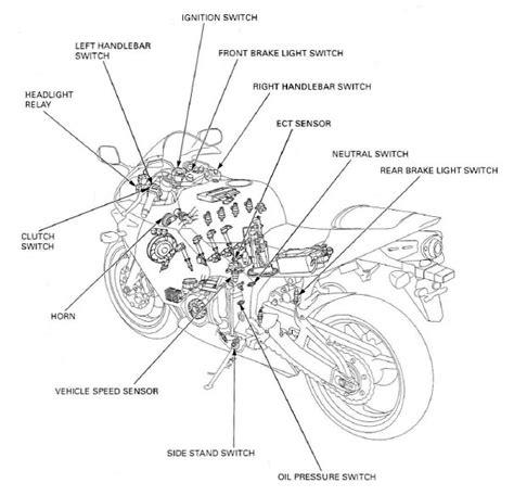 2005 cbr 600 rr honda wiring diagram 2008 honda cbr600rr