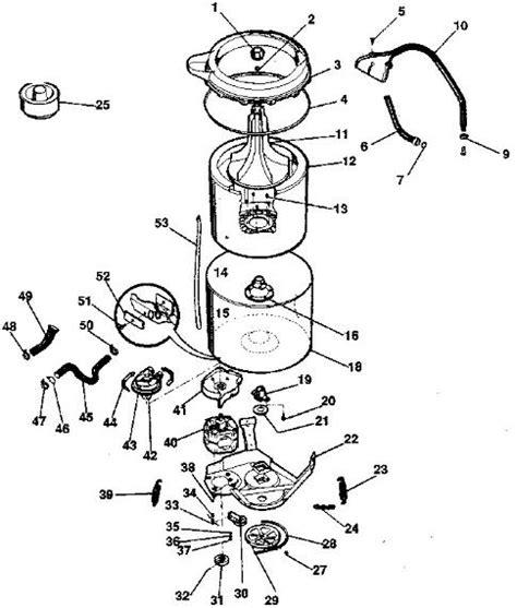 frigidaire affinity wiring diagram frigidaire refrigerator