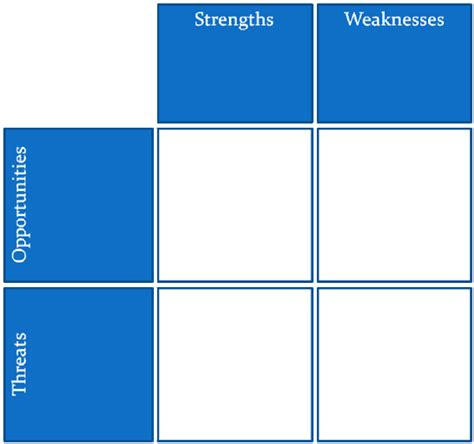 swot template word 40 free swot analysis templates in word demplates