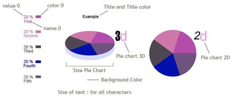 how to make a pie chart in microsoft word techwalla com