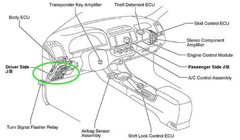 1996 Toyota Corolla Fuse Box Location Toyota Camry Questions Hi Cargurus