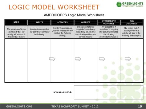 logic model template powerpoint logic model worksheet lesupercoin printables worksheets
