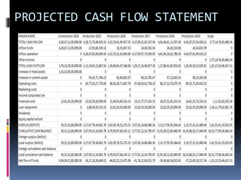Flow Statement Project Report For Mba by Mock Taekeover Of Itc