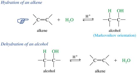 hydration reaction acid catalyzed hydration alkene reaction quotes