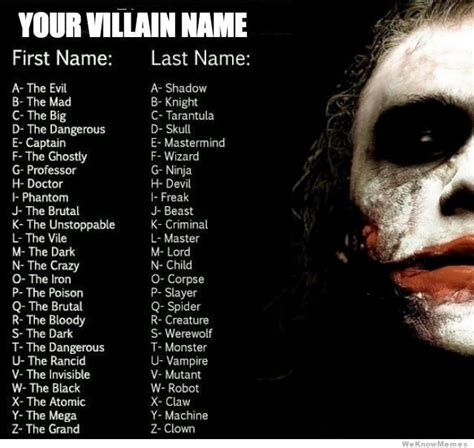 Name Memes - your villain name weknowmemes