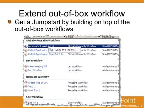 sharepoint out of the box workflows create reusable workflows using sharepoint designer 2010