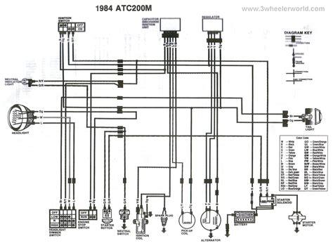 1983 honda 200e big wiring diagram 1983 honda big