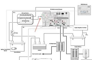 forest river rockwood wiring diagram twitcane