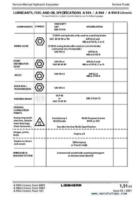 Liebherr A934 - A954 B-HD Litronic Hydraulic Excavator PDF