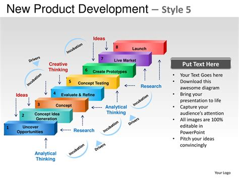 new product development strategy style 5 powerpoint