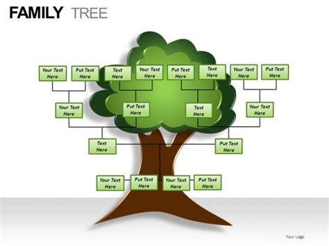 Family Tree Powerpoint Presentation Slides Family Tree Template For Powerpoint