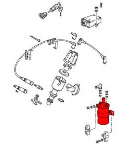 porsche 924 engine rebuild kit porsche wiring diagram free