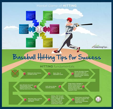 baseball swing tips baseball hitting tips for success