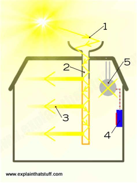 how does a solar light work how does hybrid solar lighting work explain that stuff