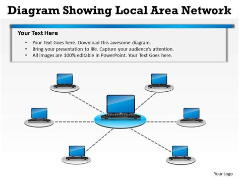 Wireless Home Network Design Proposal network design proposal enom warb co