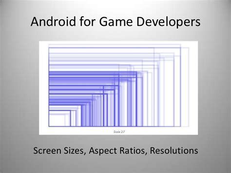 android layout aspect ratio beginning android games