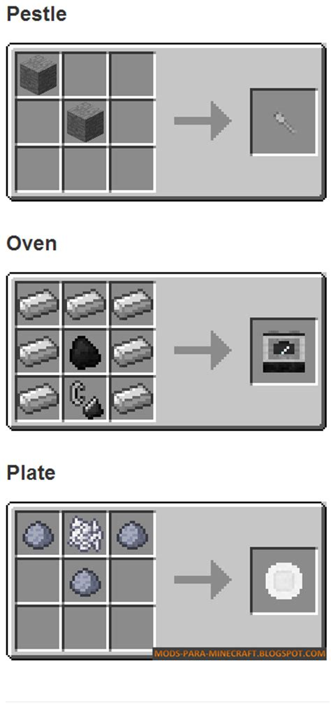 Minecraft Kitchen Mod 1 7 10 Forge Minecraft The Kitchen Mod Para Minecraft 1 7 2 1 7 10