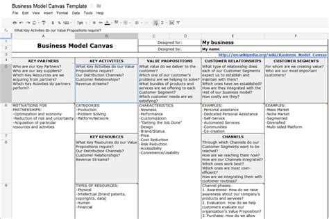 Free Business Model Template business model sle business model canvas