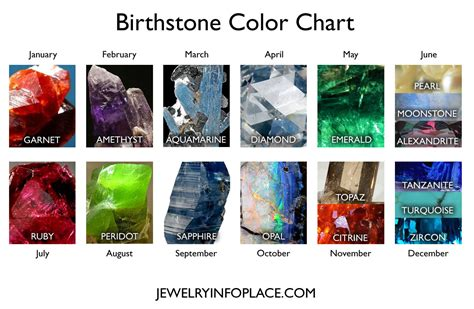 october birth color birthstones by month birthstone colors birthstone chart