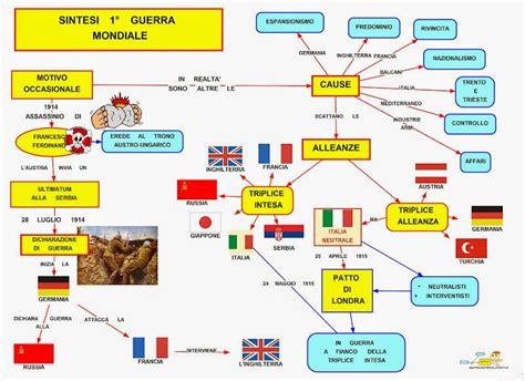 l alimentazione riassunto mappa concettuale 1 176 mondiale sintesi