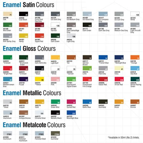color conversion humbrol enamel modelling paint tinlets colour chart