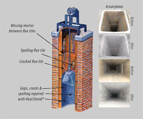 Fireplace Flue by Heatshield Shreveport La New Buck Chimney Services