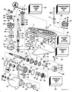 johnson outboard parts diagram johnson gearcase parts for 1996 150hp sj150wtplb outboard