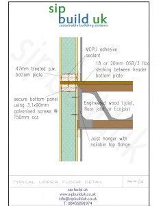 sip floor structural insulated panels sips all you want to know