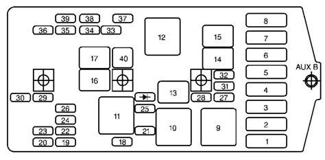 2004 chevy venture fuse box diagram chevrolet venture 2004 2005 fuse box diagram auto