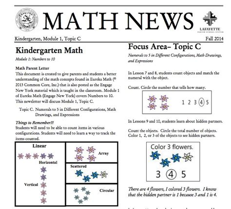 Parent Letter Eureka Math 109 Best Images About Grade K Eureka Math On Parent Newsletter And Homework