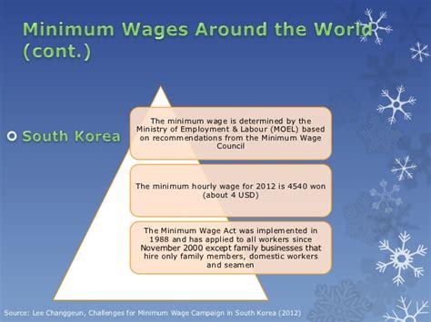 minimum wage 21 minimum wage in malaysia