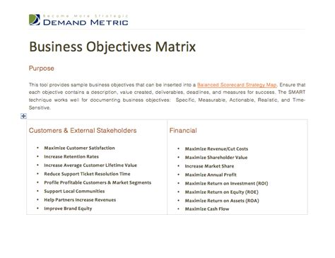 templates for business objectives business objectives matrix a template that provides over