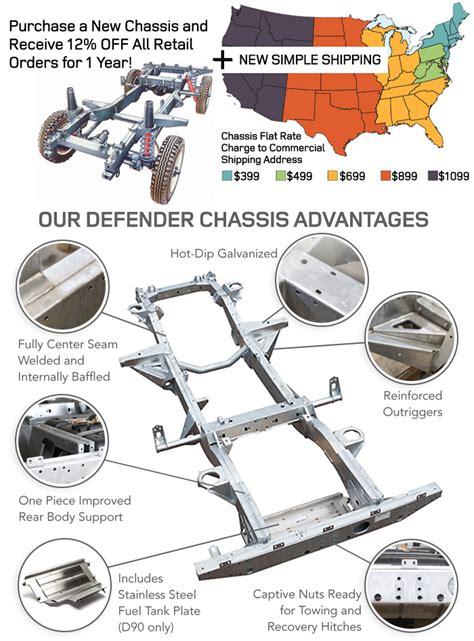 land rover defender wiring diagram circuit diagram