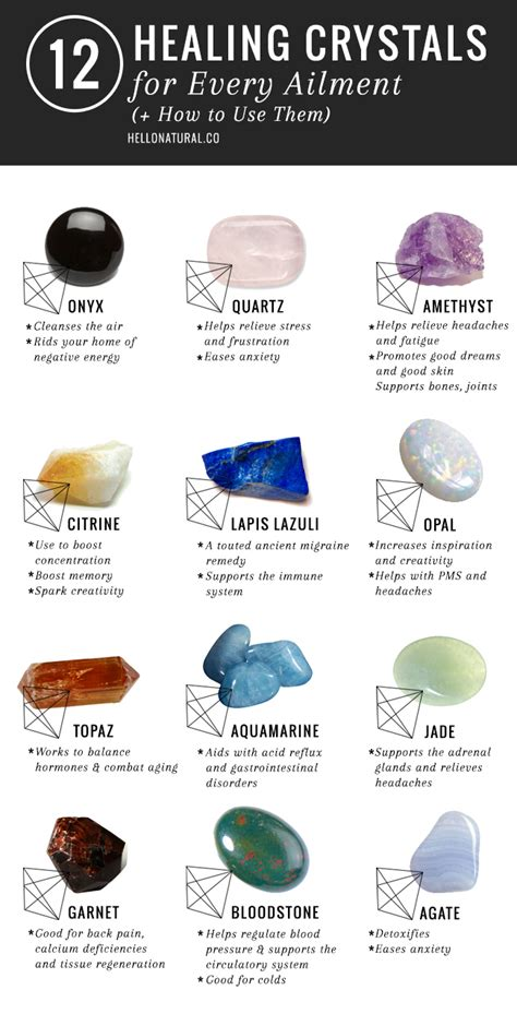 their meanings a caminho da luz 12 healing crystals and their meanings