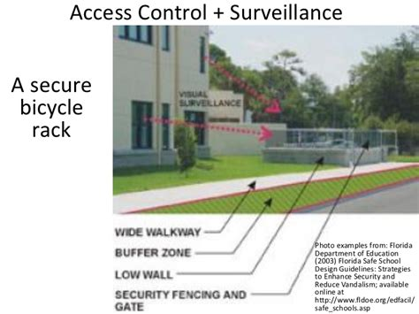design guidelines for schools access control surveillancephoto exles from