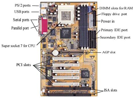 motherboard layout quiz motherboard diagrams to print diagram site