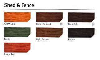 johnstones trade shed fence treatment designer paint store