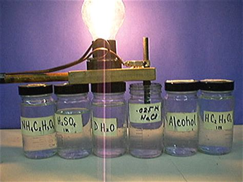 strong electrical conductors electrical conductivity of liquids and solutions