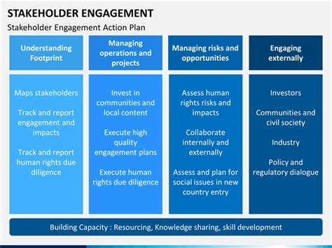 stakeholder engagement powerpoint template sketchbubble