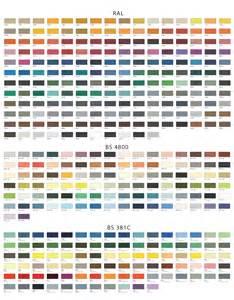 a2 wall colour chart