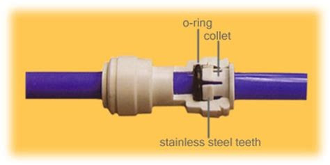 guest small tubing connect fittings and valves