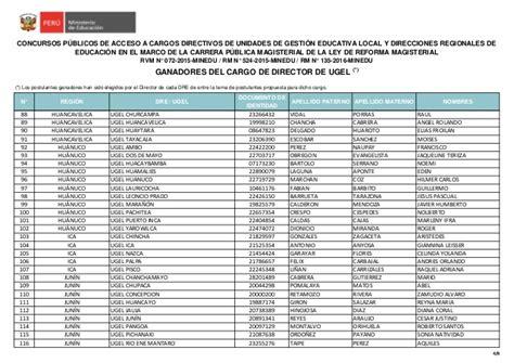 Resultados De Ganadores De Directores De Ugeles A Nivel | resultados de ganadores de directores de ugeles a nivel